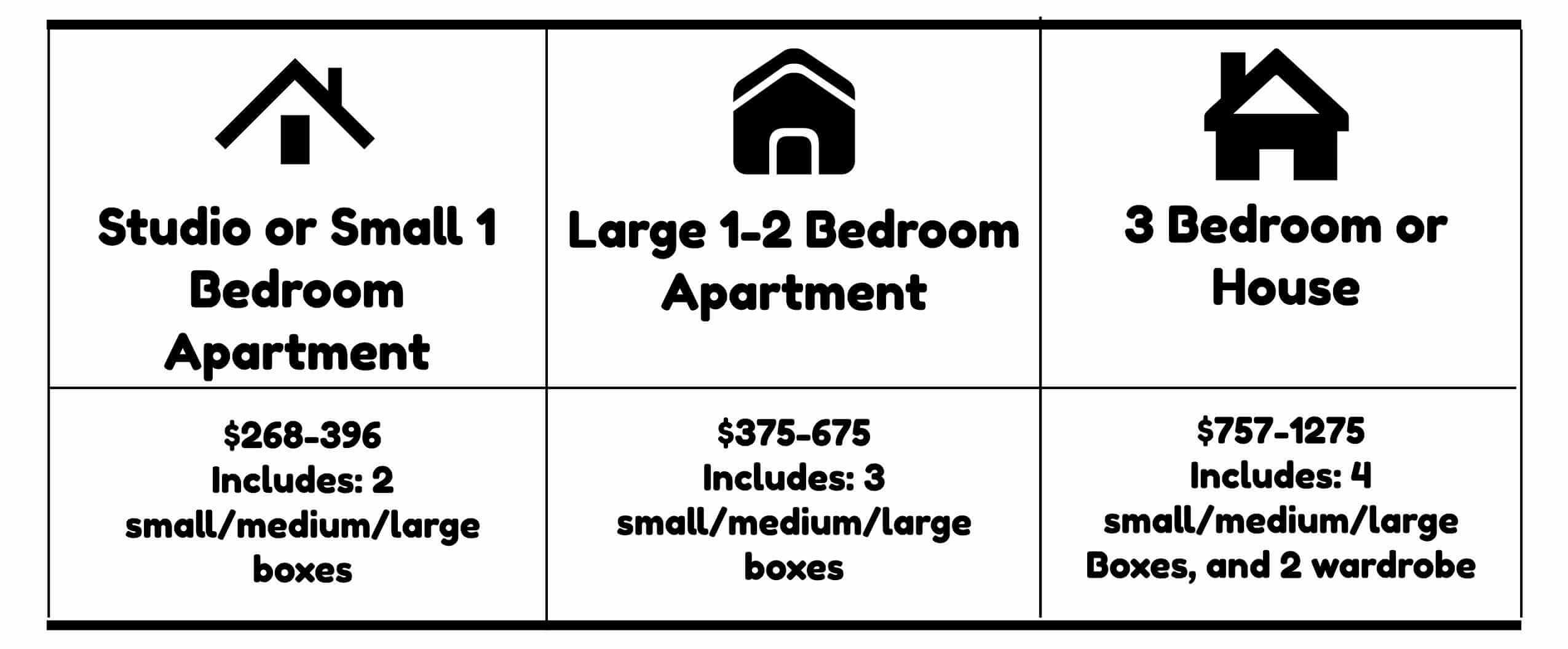 Average Moving Cost For 2 Bedroom Apartment